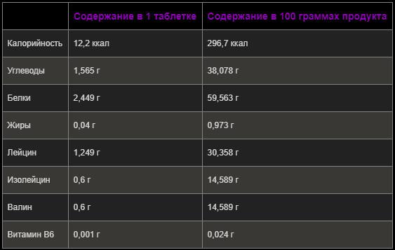 BCAA Shots 5000 (60 tabs.)